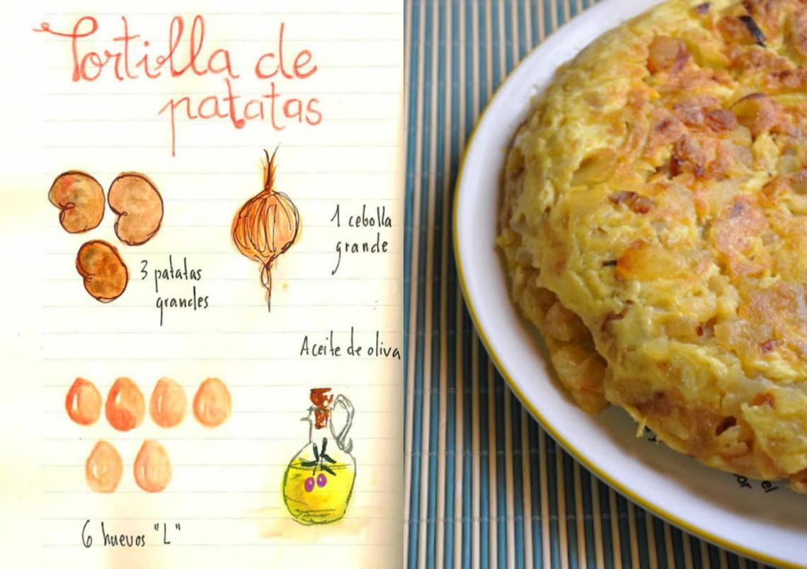 Tortilla de Patatas de Mama Manola