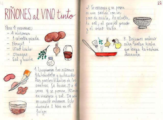 Riñones al Vino (Tinto, Jerez, Moriles, etc.)