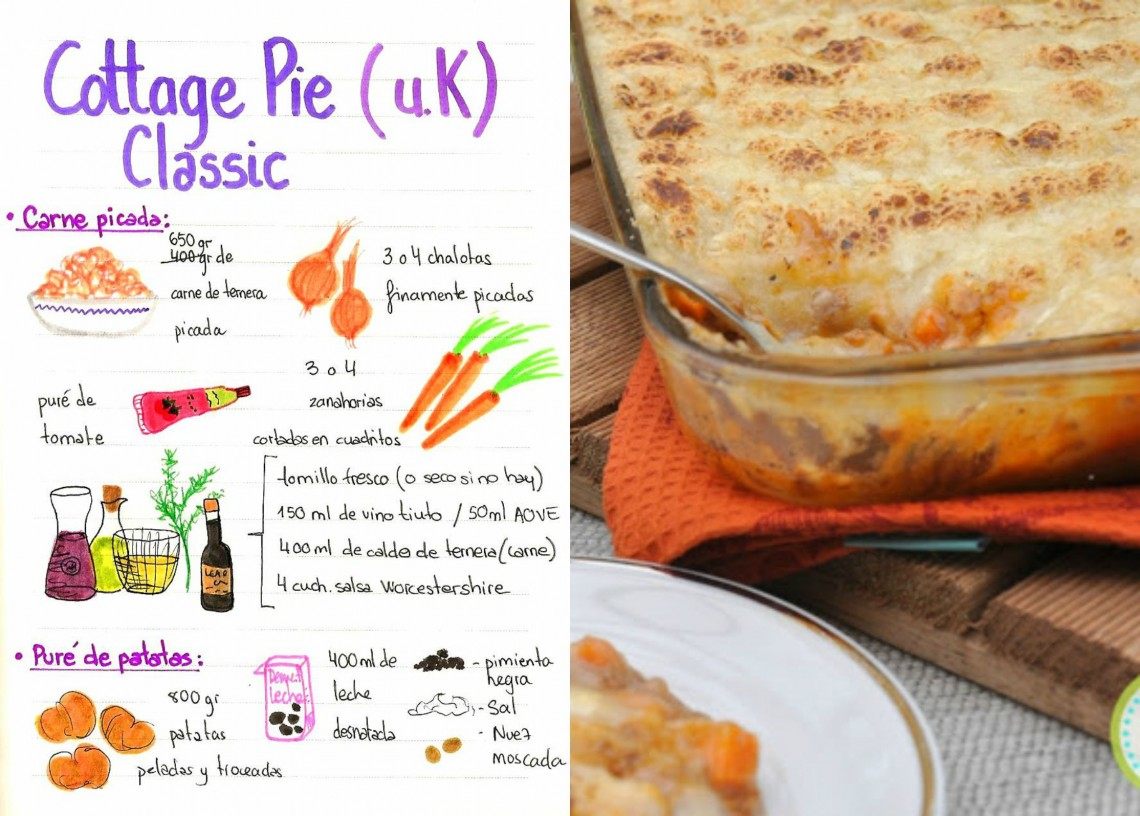 Classic Cottage Pie o Pastel de pueblo inglés