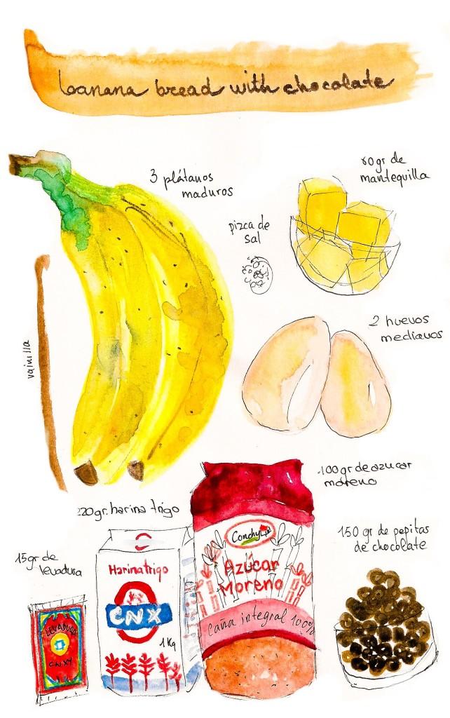 Banana bread drawing watercolour