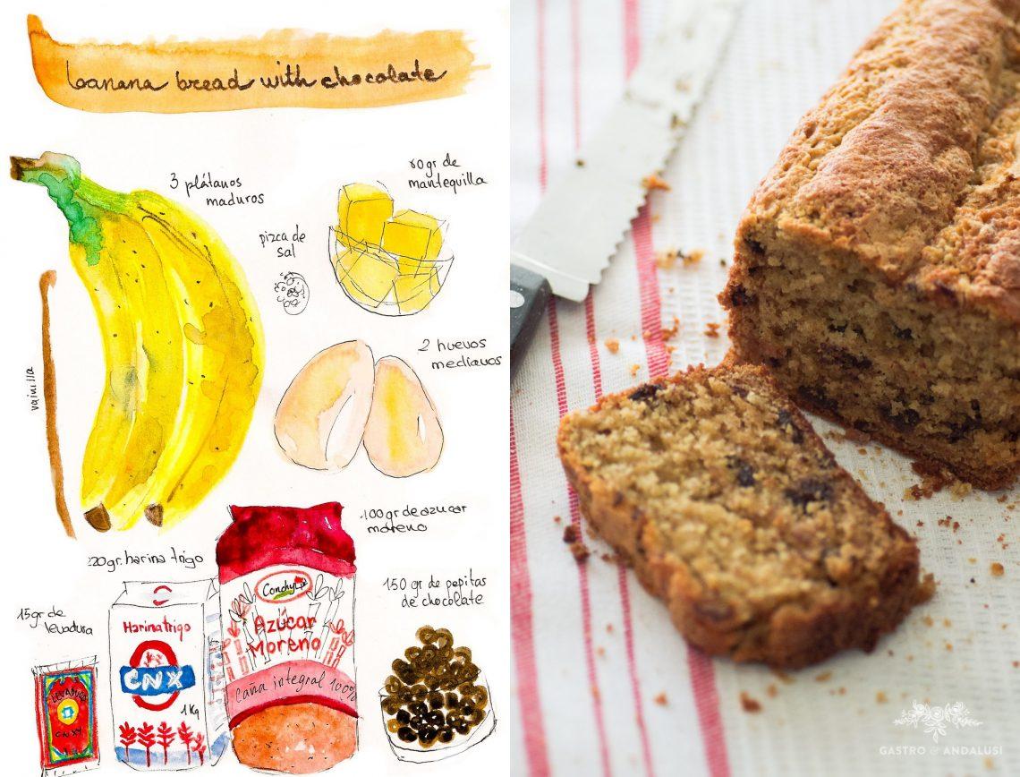 Bizcocho o pastel de plátano y chocolate